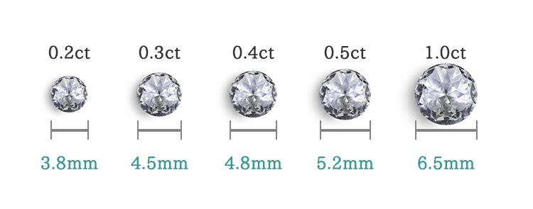 婚約指輪のダイヤのカラット数
