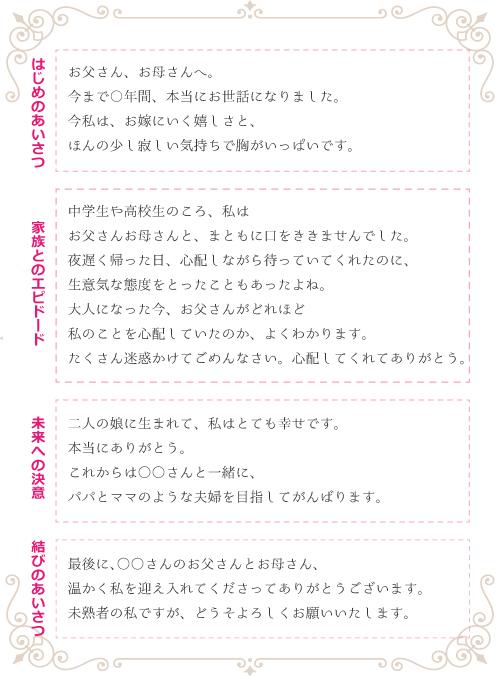 【文例】花嫁の手紙の書き方。書き出し~結びまで【マネして ...