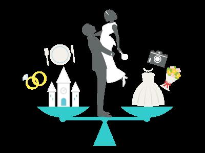 結婚式費用負担(項目ごと)