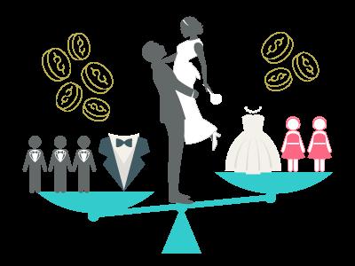 結婚式費用負担(ゲスト人数と項目)