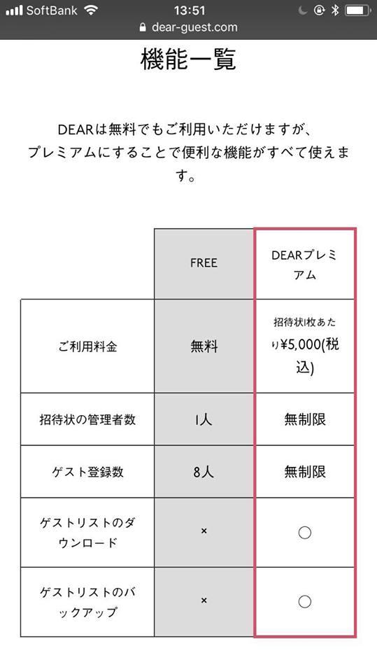DEAR作成画面6