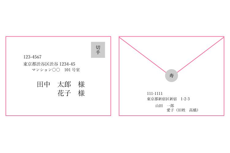 【結婚式の招待状】宛名の書き方マナー!宛先別の具体例