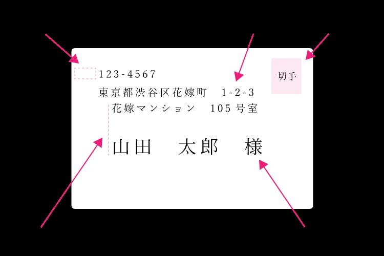 お礼状の封筒の書き方(横書き)