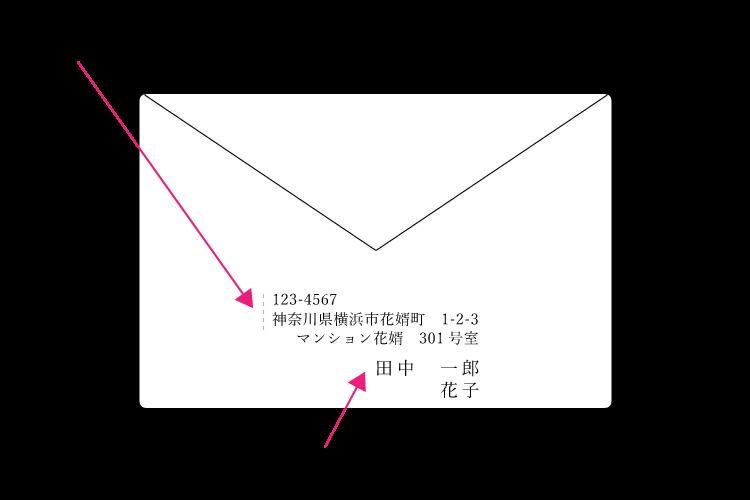 お礼状の封筒の書き方(横書き)裏面
