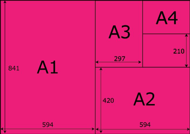 ウェルカムボードのサイズ(A版)