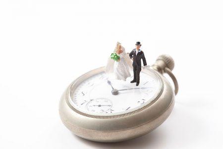 結婚式の時間
