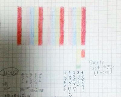 リボンカーテンの色の並びを決める