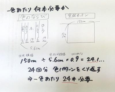 リボンカーテン一色あたりの必要本数の計算式